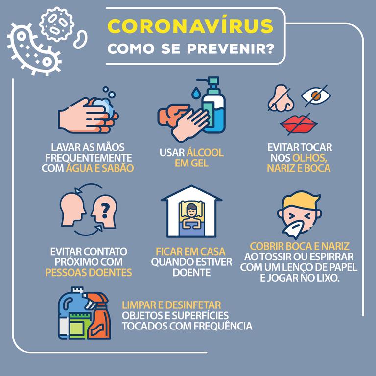 Corona vírus, Brasil pode ter 30 mil casos em 21 dias